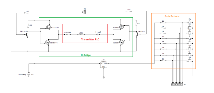 transmitter_labeled